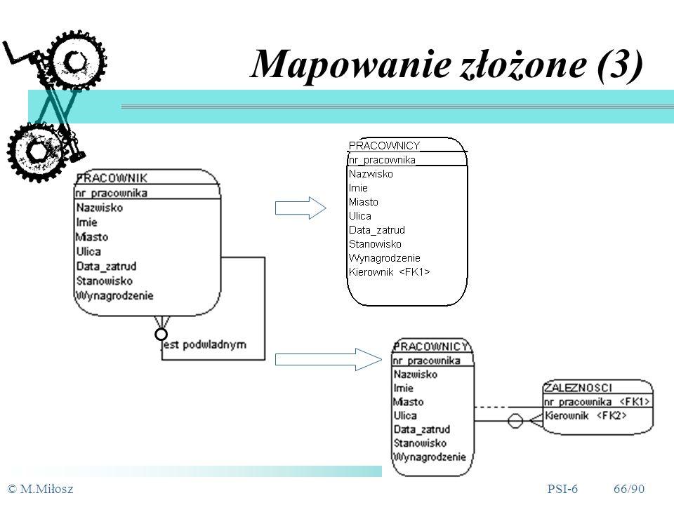 © M.MiłoszPSI-6 65/90 Mapowanie złożone (2) Pojedyncza tabela TYP = [K|P] Zalety i wady Dwie tabele