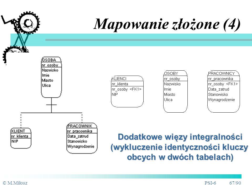 © M.MiłoszPSI-6 66/90 Mapowanie złożone (3)