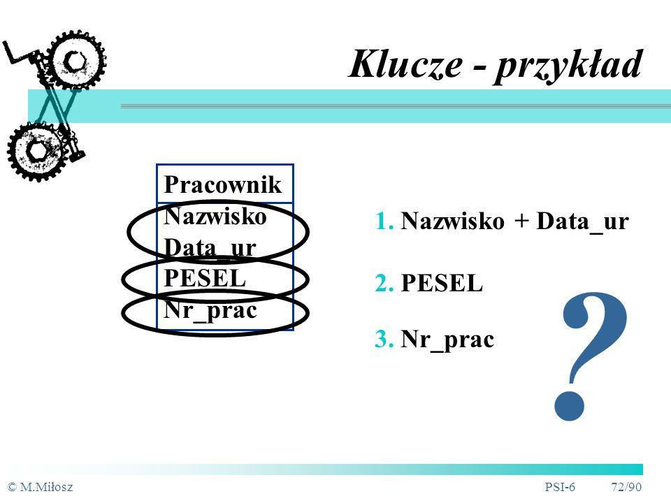 © M.MiłoszPSI-6 71/90 Klucze klucze kandydujące Każda encja ma może mieć wiele unikalnych identyfikatorów - są to klucze kandydujące Spośród kluczy kandydujących wybiera się główny klucz sztuczny Jeśli brak klucza kandydującego - tworzy się klucz sztuczny (generowany automatycznie)