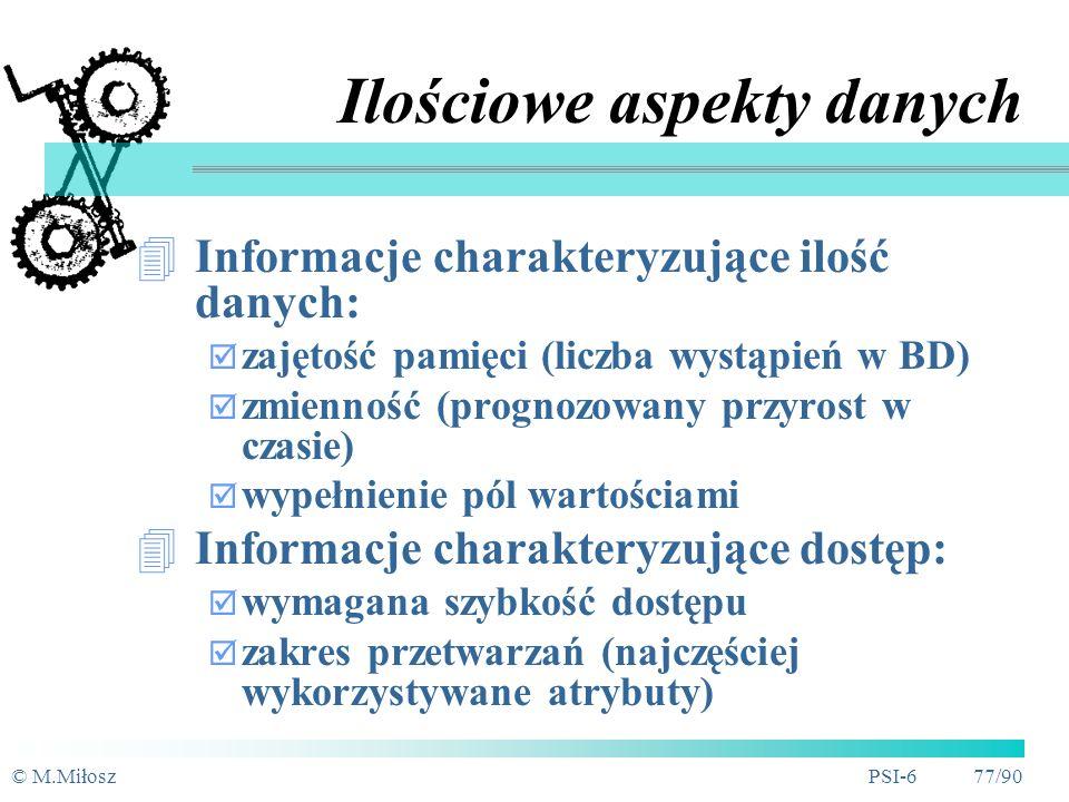 © M.MiłoszPSI-6 76/90 Wersjonowanie związków
