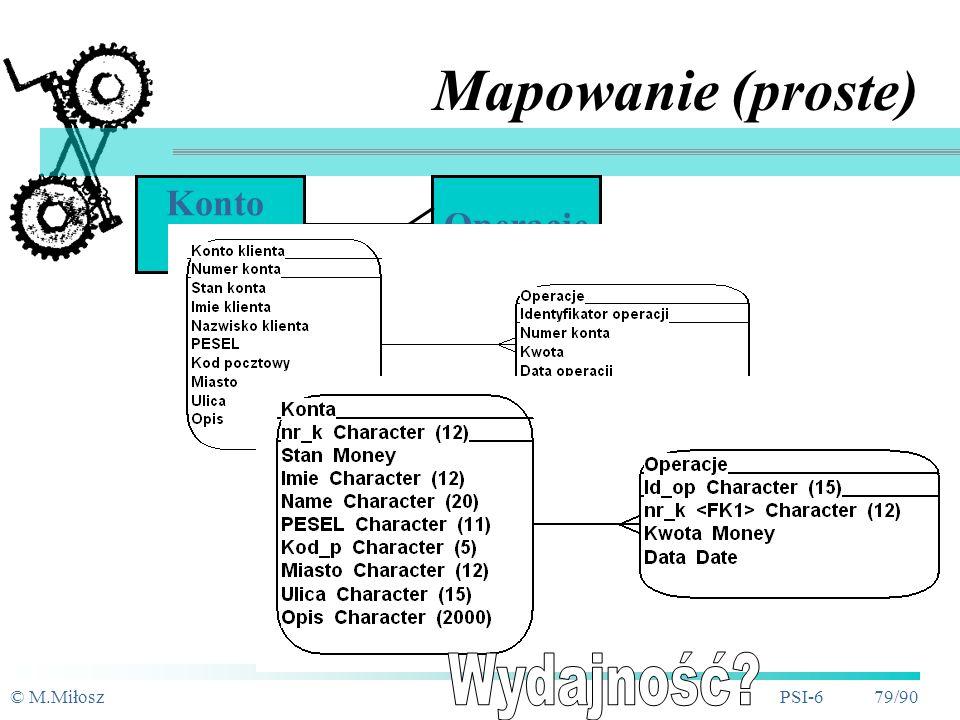 © M.MiłoszPSI-6 78/90 Analiza ilościowa (przykład) Konto klienta Operacja 15000 + 100 mies.1 mln.