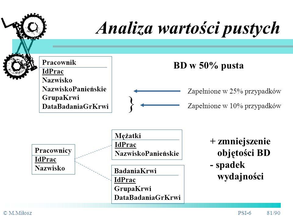 © M.MiłoszPSI-6 80/90 Mapowanie (rozsądne)