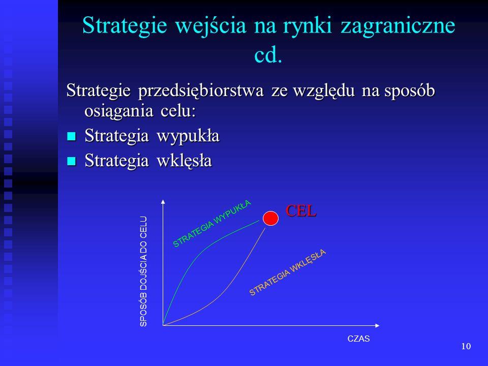 9 Strategie wejścia na rynki zagraniczne cd. Rodzaje strategii z punktu widzenia sposobu ekspansji na rynki zagraniczne: Koncentracja rynkowa Dywersyf