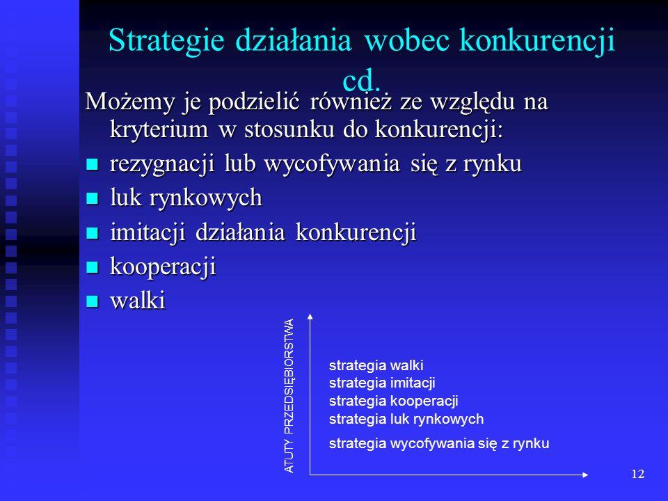 11 Strategie działania wobec konkurencji Wyróżniamy strategię konkurowania: Cenową Cenową Niskich cen Niskich cen Poza cenową Poza cenową Dyferencjacj
