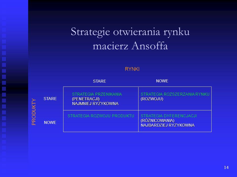 13 Stare i nowe strategie kooperacji przedsiębiorstw CechyStare strategieNowe strategie MotywacjePrzede wszystkim o charakterze finansowym Główne z pu
