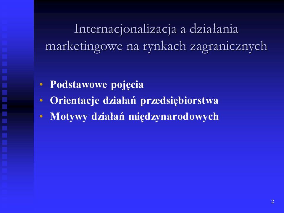 2 Internacjonalizacja a działania marketingowe na rynkach zagranicznych Podstawowe pojęcia Orientacje działań przedsiębiorstwa Motywy działań międzynarodowych
