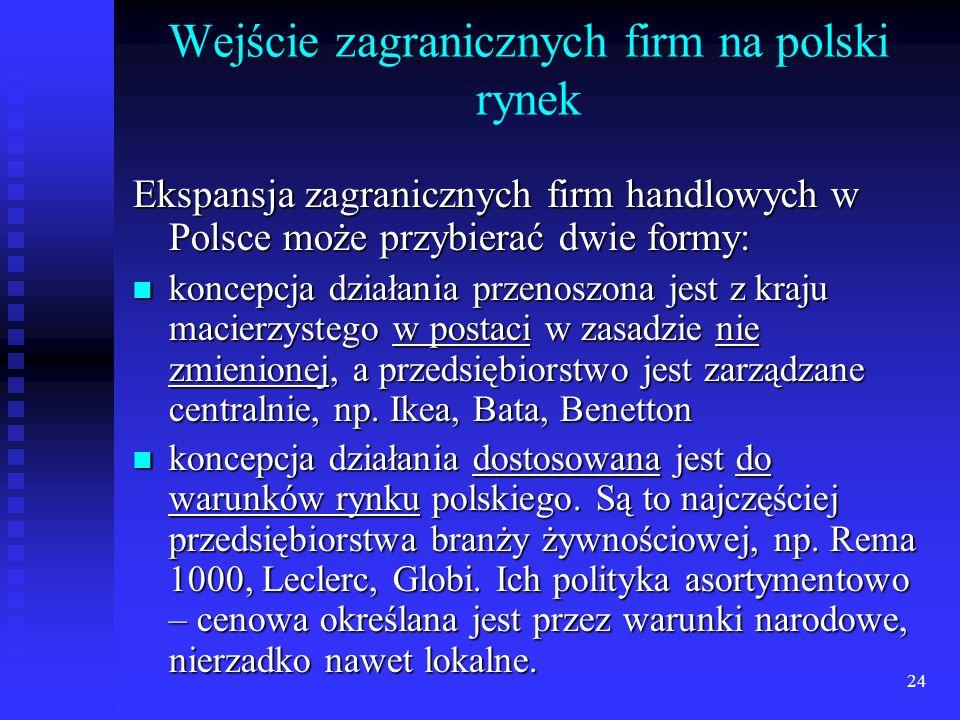 23 Przykłady strategii przedsiębiorstw Wejście zagranicznych firm na polski rynek Strategia wejścia na polski rynek firmy Cadbury (UK)