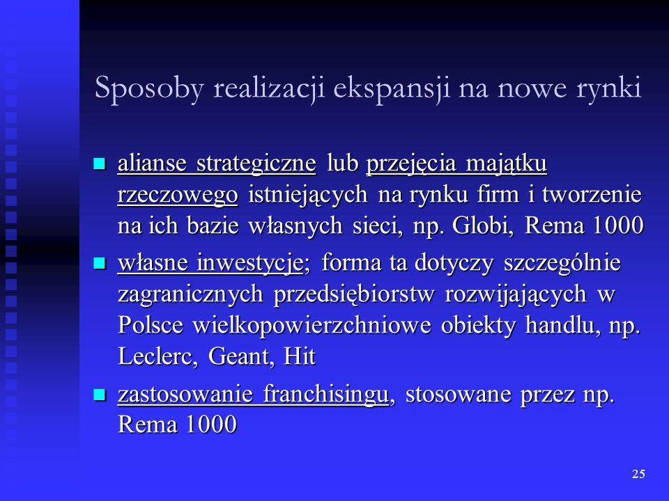 24 Wejście zagranicznych firm na polski rynek Ekspansja zagranicznych firm handlowych w Polsce może przybierać dwie formy: koncepcja działania przenos
