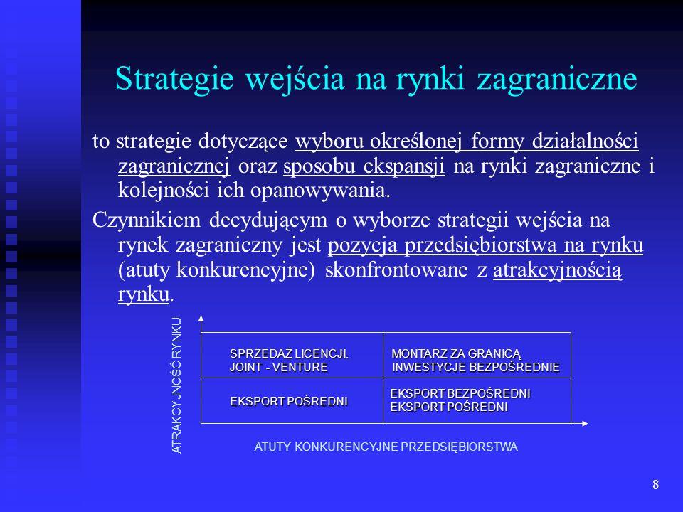 8 Strategie wejścia na rynki zagraniczne to strategie dotyczące wyboru określonej formy działalności zagranicznej oraz sposobu ekspansji na rynki zagraniczne i kolejności ich opanowywania.