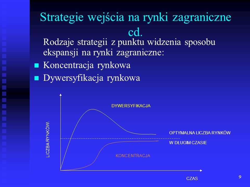 8 Strategie wejścia na rynki zagraniczne to strategie dotyczące wyboru określonej formy działalności zagranicznej oraz sposobu ekspansji na rynki zagr