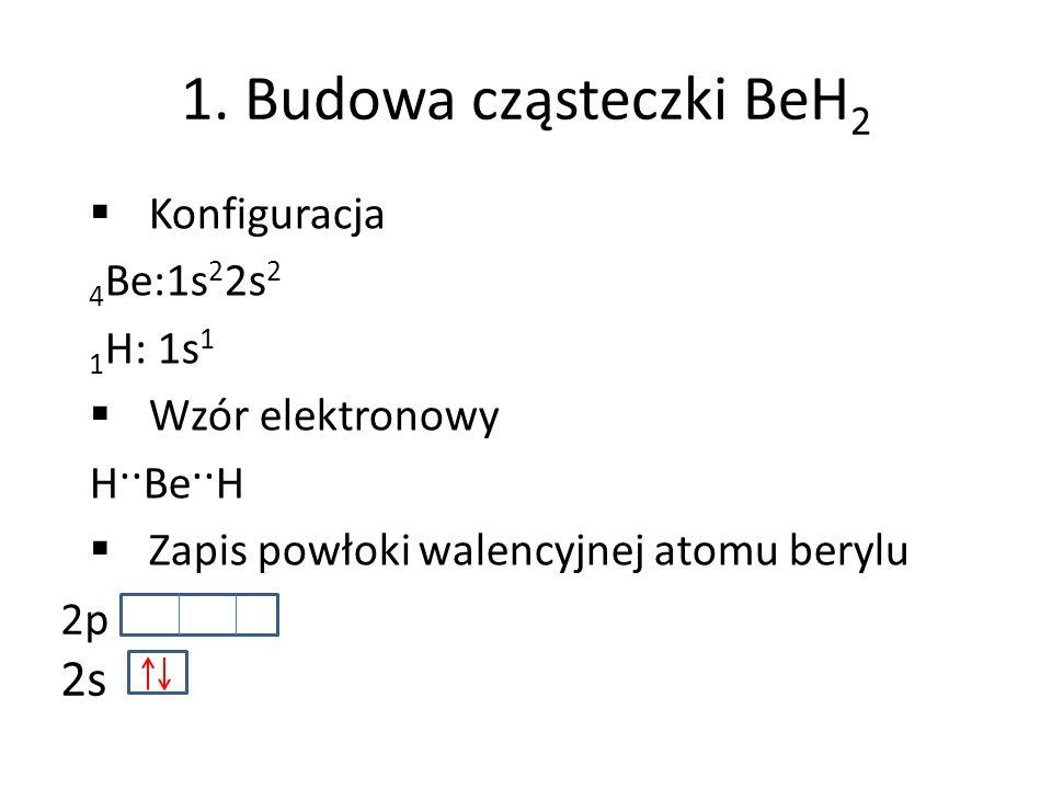 1. Budowa cząsteczki BeH 2 Konfiguracja 4 Be:1s 2 2s 2 1 H: 1s 1 Wzór elektronowy H··Be··H Zapis powłoki walencyjnej atomu berylu 2p 2s
