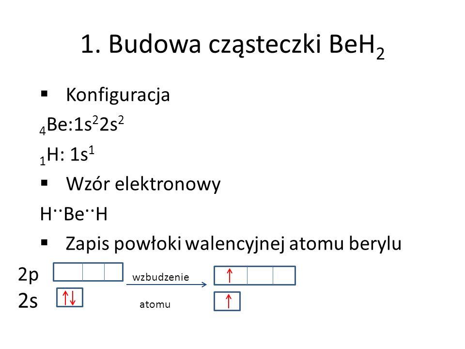 1. Budowa cząsteczki BeH 2 Konfiguracja 4 Be:1s 2 2s 2 1 H: 1s 1 Wzór elektronowy H··Be··H Zapis powłoki walencyjnej atomu berylu 2p wzbudzenie 2s ato