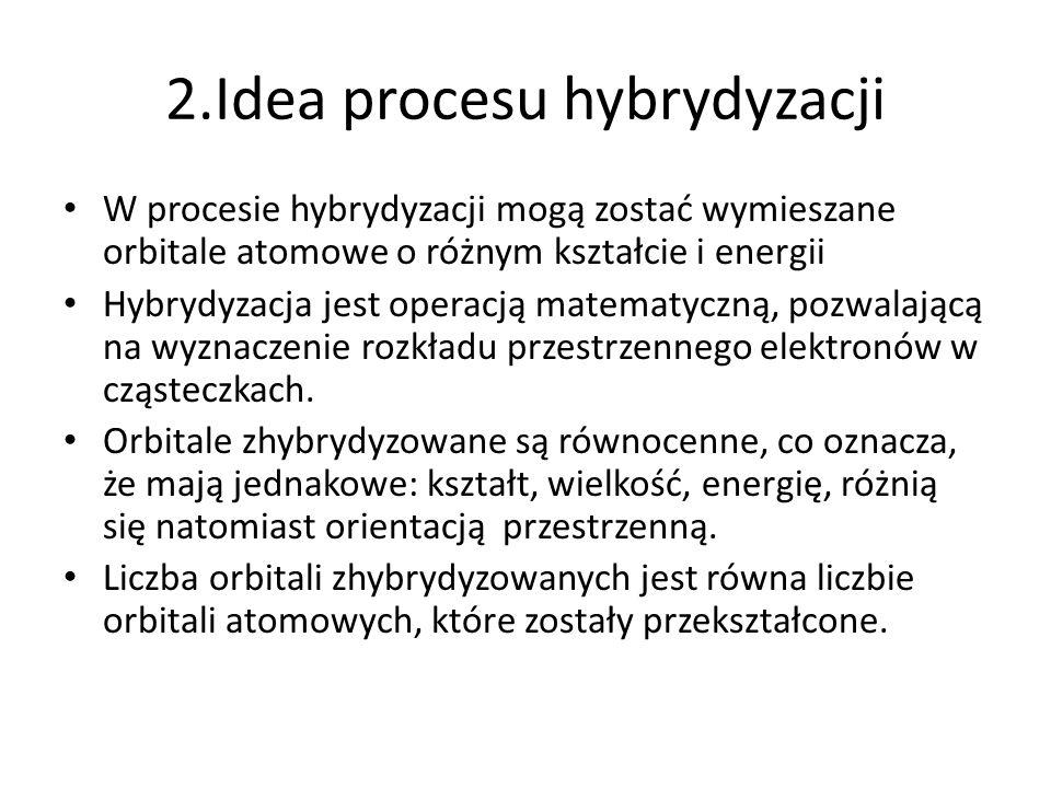 2.Idea procesu hybrydyzacji W procesie hybrydyzacji mogą zostać wymieszane orbitale atomowe o różnym kształcie i energii Hybrydyzacja jest operacją ma