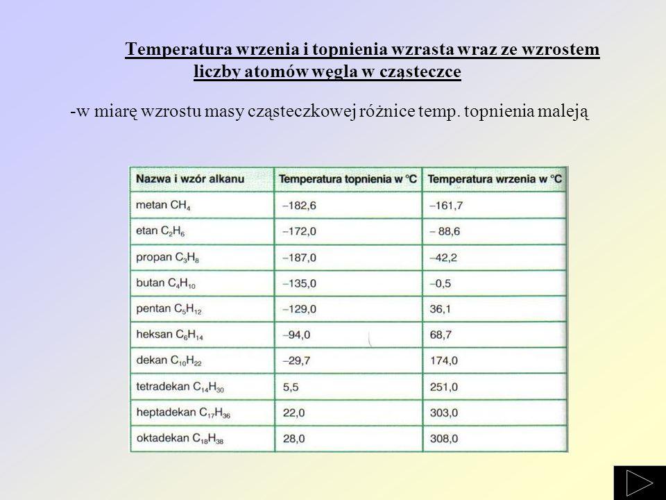 Wykres przedstawiający zależność temperatur wrzenia i topnienia od liczby atomów węgla w cząsteczce.