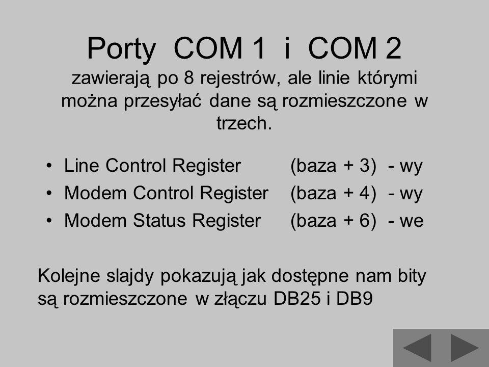 Porty COM 1 i COM 2 zawierają po 8 rejestrów, ale linie którymi można przesyłać dane są rozmieszczone w trzech. Line Control Register (baza + 3) - wy