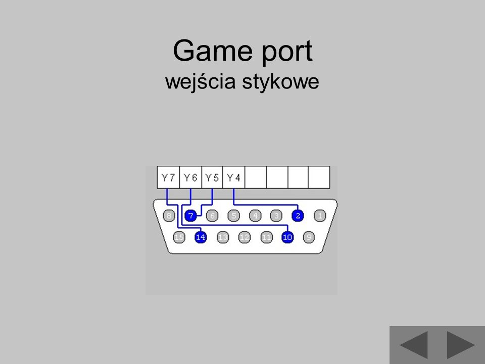 Game port wejścia stykowe