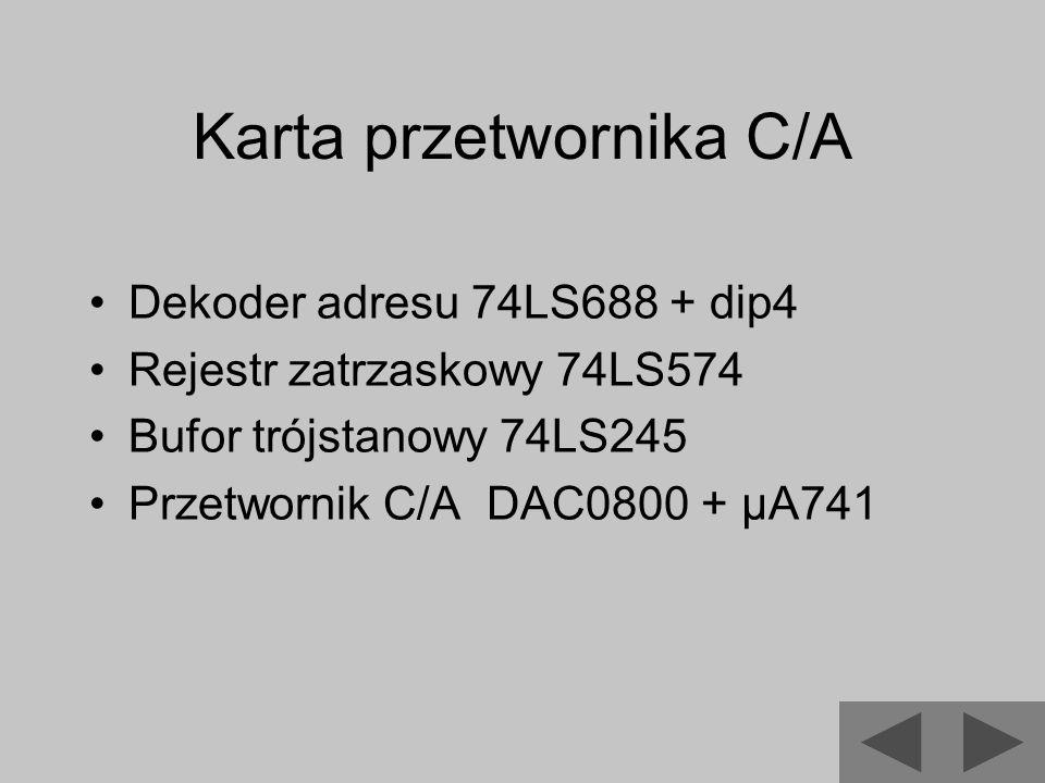 Karta przetwornika C/A Dekoder adresu 74LS688 + dip4 Rejestr zatrzaskowy 74LS574 Bufor trójstanowy 74LS245 Przetwornik C/A DAC0800 + µA741