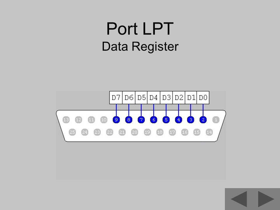 Port LPT Status Register