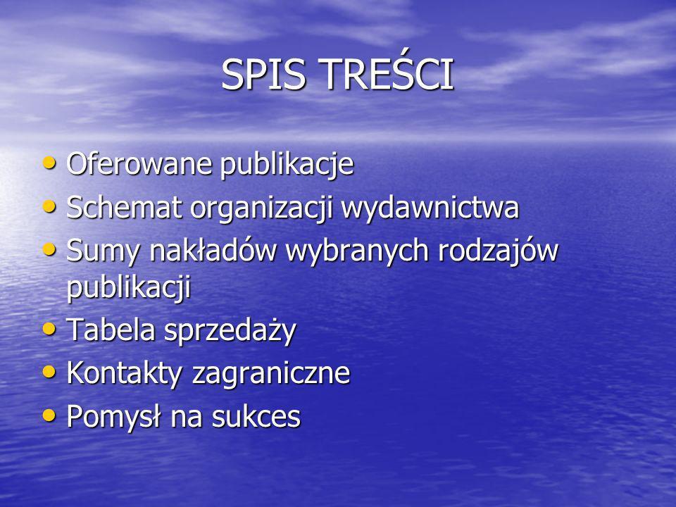 SPIS TREŚCI Oferowane publikacje Schemat organizacji wydawnictwa Sumy nakładów wybranych rodzajów publikacji Tabela sprzedaży Kontakty zagraniczne Pomysł na sukces