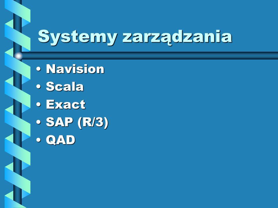Systemy zarządzania NavisionNavision ScalaScala ExactExact SAP (R/3)SAP (R/3) QADQAD