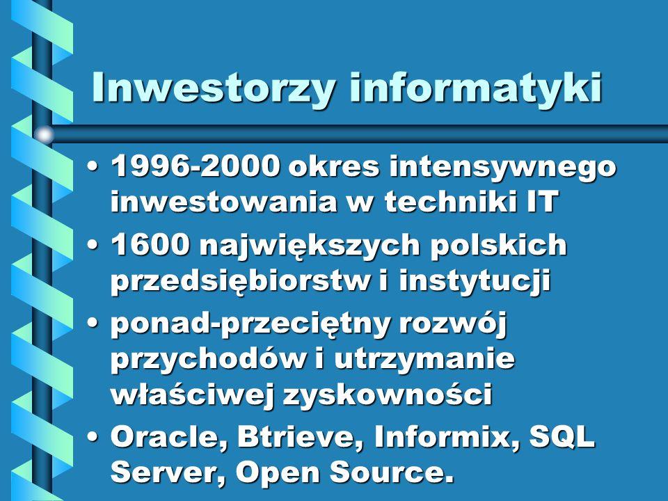 Inwestorzy informatyki 1996-2000 okres intensywnego inwestowania w techniki IT1996-2000 okres intensywnego inwestowania w techniki IT 1600 największych polskich przedsiębiorstw i instytucji1600 największych polskich przedsiębiorstw i instytucji ponad-przeciętny rozwój przychodów i utrzymanie właściwej zyskownościponad-przeciętny rozwój przychodów i utrzymanie właściwej zyskowności Oracle, Btrieve, Informix, SQL Server, Open Source.Oracle, Btrieve, Informix, SQL Server, Open Source.