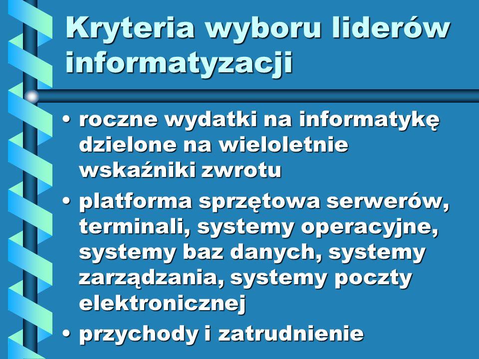 Kryteria wyboru liderów informatyzacji roczne wydatki na informatykę dzielone na wieloletnie wskaźniki zwroturoczne wydatki na informatykę dzielone na wieloletnie wskaźniki zwrotu platforma sprzętowa serwerów, terminali, systemy operacyjne, systemy baz danych, systemy zarządzania, systemy poczty elektronicznejplatforma sprzętowa serwerów, terminali, systemy operacyjne, systemy baz danych, systemy zarządzania, systemy poczty elektronicznej przychody i zatrudnienieprzychody i zatrudnienie