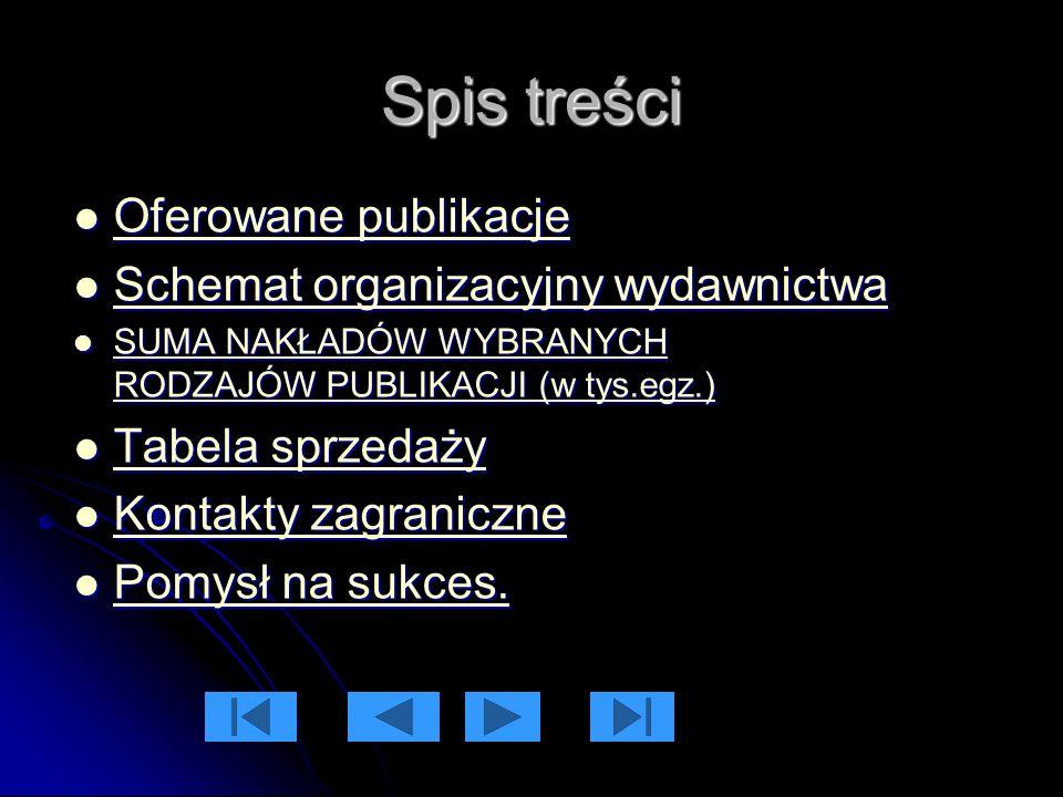 Spis treści Oferowane publikacje Oferowane publikacje Oferowane publikacje Oferowane publikacje Schemat organizacyjny wydawnictwa Schemat organizacyjny wydawnictwa Schemat organizacyjny wydawnictwa Schemat organizacyjny wydawnictwa SUMA NAKŁADÓW WYBRANYCH RODZAJÓW PUBLIKACJI (w tys.egz.) SUMA NAKŁADÓW WYBRANYCH RODZAJÓW PUBLIKACJI (w tys.egz.) SUMA NAKŁADÓW WYBRANYCH RODZAJÓW PUBLIKACJI (w tys.egz.) SUMA NAKŁADÓW WYBRANYCH RODZAJÓW PUBLIKACJI (w tys.egz.) Tabela sprzedaży Tabela sprzedaży Tabela sprzedaży Tabela sprzedaży Kontakty zagraniczne Kontakty zagraniczne Kontakty zagraniczne Kontakty zagraniczne Pomysł na sukces.