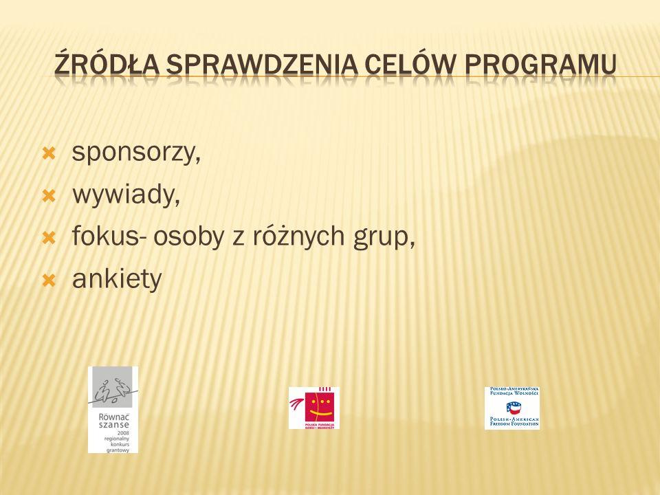sponsorzy, wywiady, fokus- osoby z różnych grup, ankiety