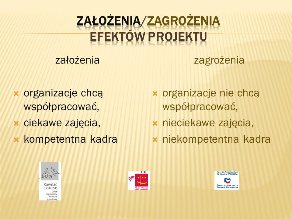 1.Romualda Szpatuśko- Krynice 2. Łukasz Terlecki- Majdan Sielec 3.