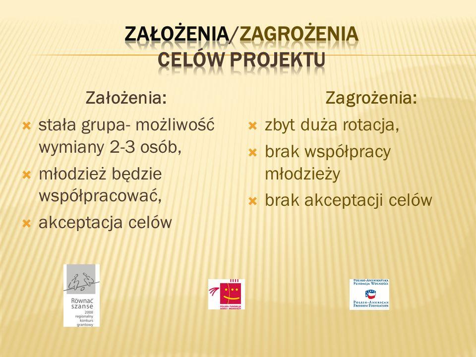 9.Jarosław Matuszak- Majdan Krynicki 10. Ewelina Mielnicka- Huta Dzierążyńsk 11.