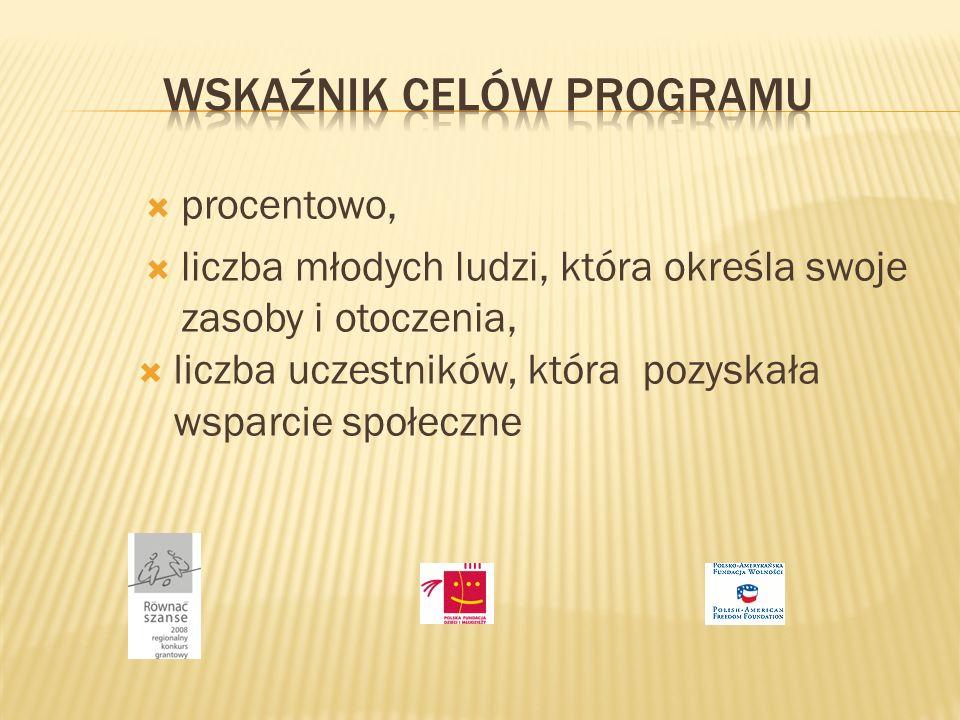 ZA UWAGĘ www.krynice.pl