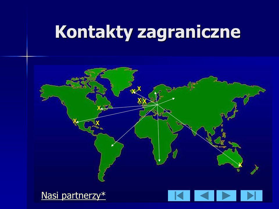 Kontakty zagraniczne Nasi partnerzy*