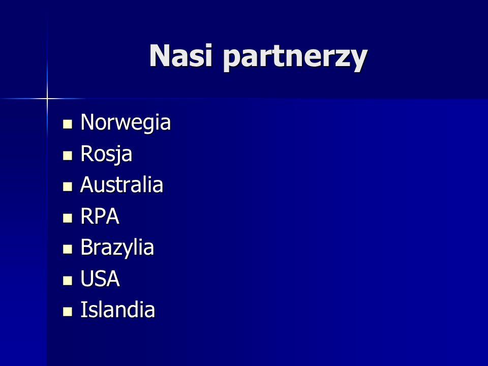 Nasi partnerzy Norwegia Norwegia Rosja Rosja Australia Australia RPA RPA Brazylia Brazylia USA USA Islandia Islandia