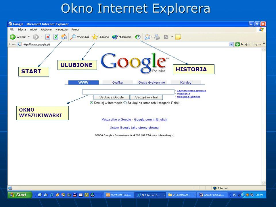 Okno Internet Explorera START ULUBIONE HISTORIA OKNO WYSZUKIWARKI