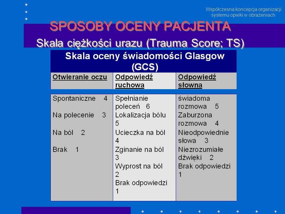 Współczesna koncepcja organizacji systemu opieki w obrażeniach SPOSOBY OCENY PACJENTA Skala ciężkości urazu (Trauma Score; TS) SPOSOBY OCENY PACJENTA
