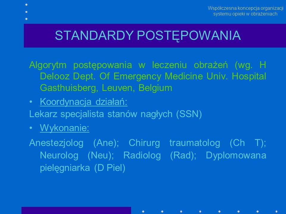 Współczesna koncepcja organizacji systemu opieki w obrażeniach STANDARDY POSTĘPOWANIA Algorytm postępowania w leczeniu obrażeń (wg. H Delooz Dept. Of