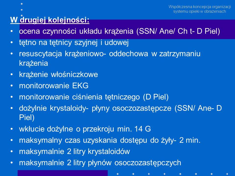 Współczesna koncepcja organizacji systemu opieki w obrażeniach W drugiej kolejności: ocena czynności układu krążenia (SSN/ Ane/ Ch t- D Piel) tętno na