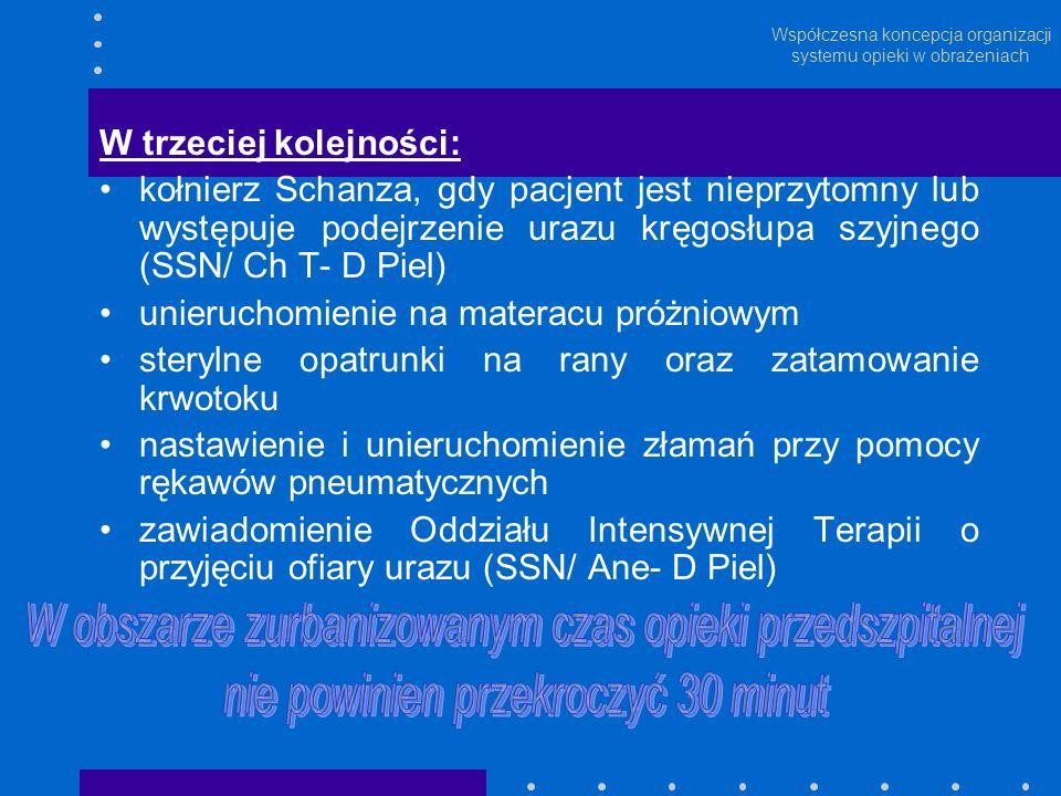 Współczesna koncepcja organizacji systemu opieki w obrażeniach W trzeciej kolejności: kołnierz Schanza, gdy pacjent jest nieprzytomny lub występuje po