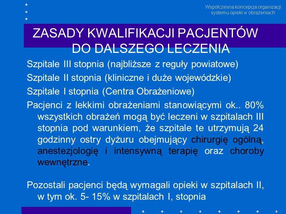 Współczesna koncepcja organizacji systemu opieki w obrażeniach ZASADY KWALIFIKACJI PACJENTÓW DO DALSZEGO LECZENIA Szpitale III stopnia (najbliższe z r