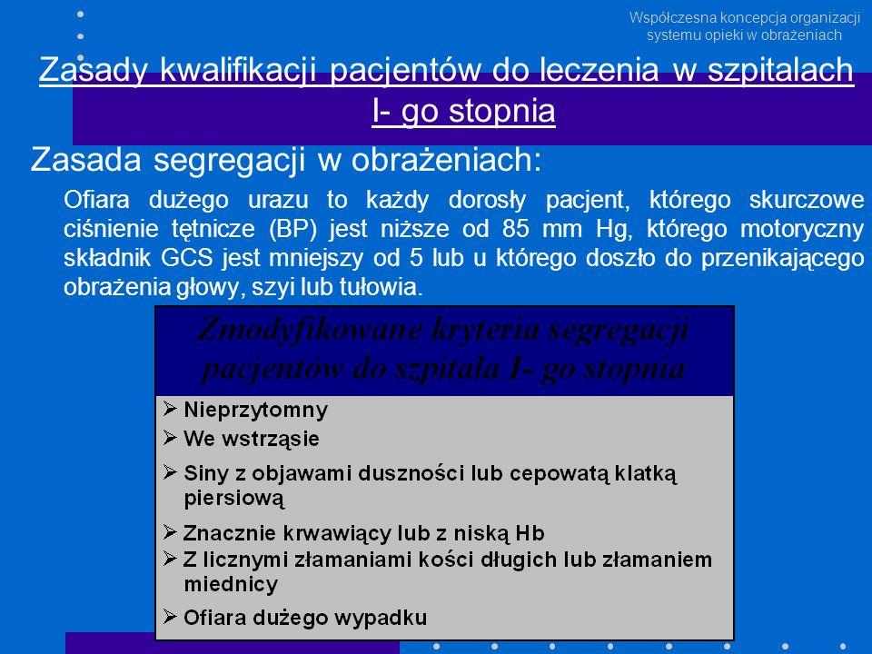 Zasady kwalifikacji pacjentów do leczenia w szpitalach I- go stopnia Zasada segregacji w obrażeniach: Ofiara dużego urazu to każdy dorosły pacjent, kt