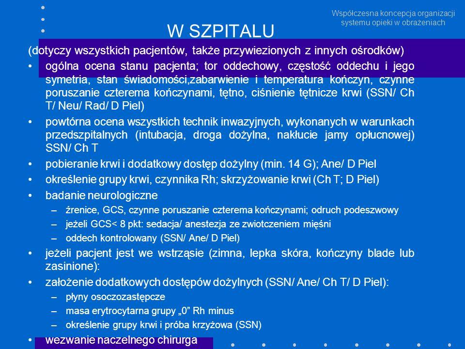 Współczesna koncepcja organizacji systemu opieki w obrażeniach W SZPITALU (dotyczy wszystkich pacjentów, także przywiezionych z innych ośrodków) ogóln