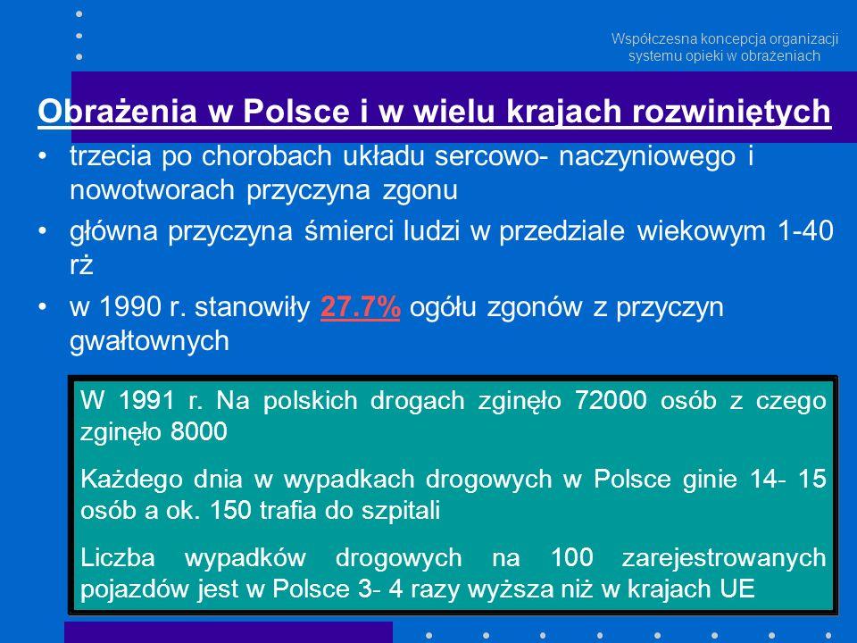 Współczesna koncepcja organizacji systemu opieki w obrażeniach Obrażenia w Polsce i w wielu krajach rozwiniętych trzecia po chorobach układu sercowo-