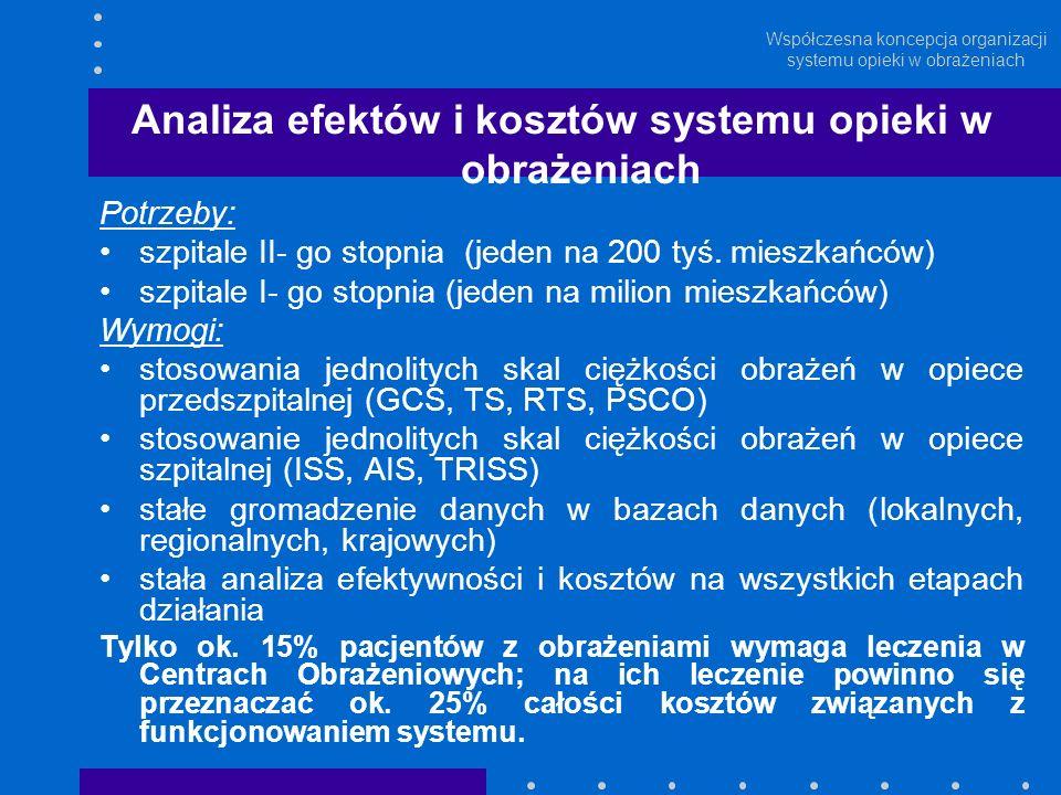 Współczesna koncepcja organizacji systemu opieki w obrażeniach Analiza efektów i kosztów systemu opieki w obrażeniach Potrzeby: szpitale II- go stopni