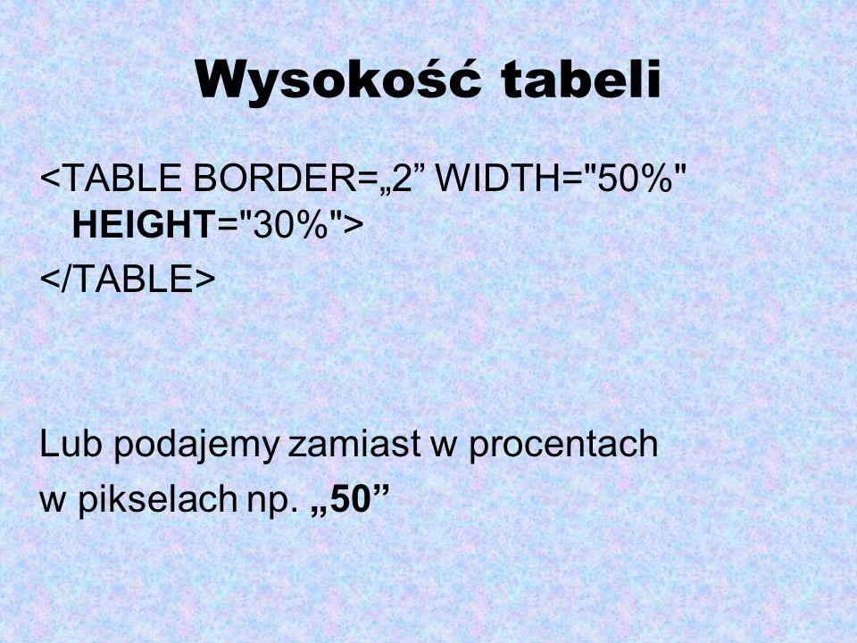 Wysokość tabeli Lub podajemy zamiast w procentach w pikselach np. 50