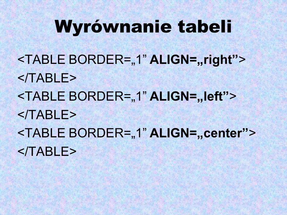 Wyrównanie tabeli