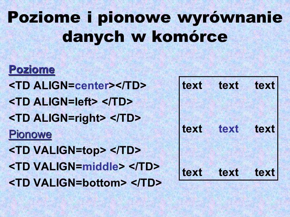Poziome i pionowe wyrównanie danych w komórce Poziome Pionowe text