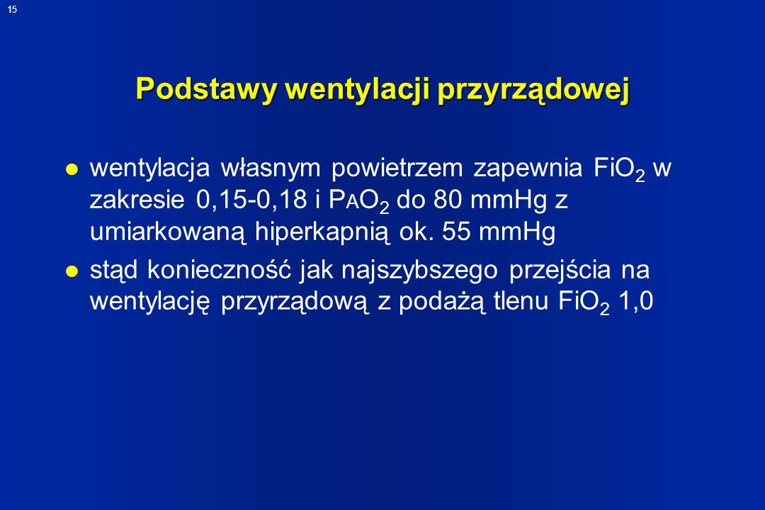 15 Podstawy wentylacji przyrządowej l wentylacja własnym powietrzem zapewnia FiO 2 w zakresie 0,15-0,18 i P A O 2 do 80 mmHg z umiarkowaną hiperkapnią