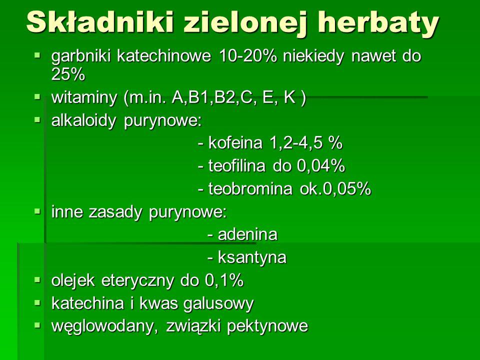Składniki zielonej herbaty garbniki katechinowe 10-20% niekiedy nawet do 25% garbniki katechinowe 10-20% niekiedy nawet do 25% witaminy (m.in. A,B1,B2