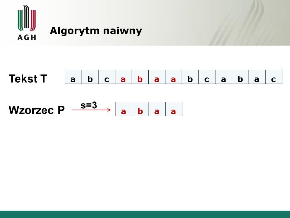 Algorytm naiwny abcabaabcabac abaa Tekst T Wzorzec P s=3