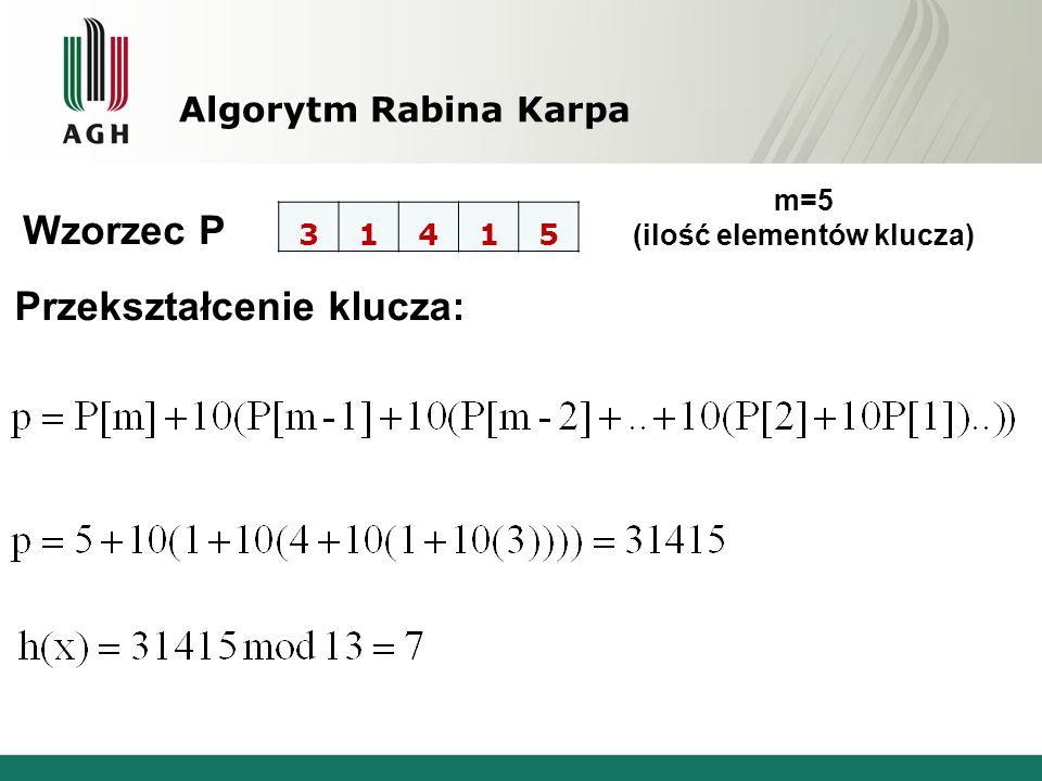 Algorytm Rabina Karpa 31415 Wzorzec P Przekształcenie klucza: m=5 (ilość elementów klucza)